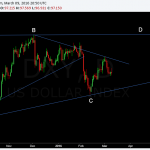 dollar index D leg