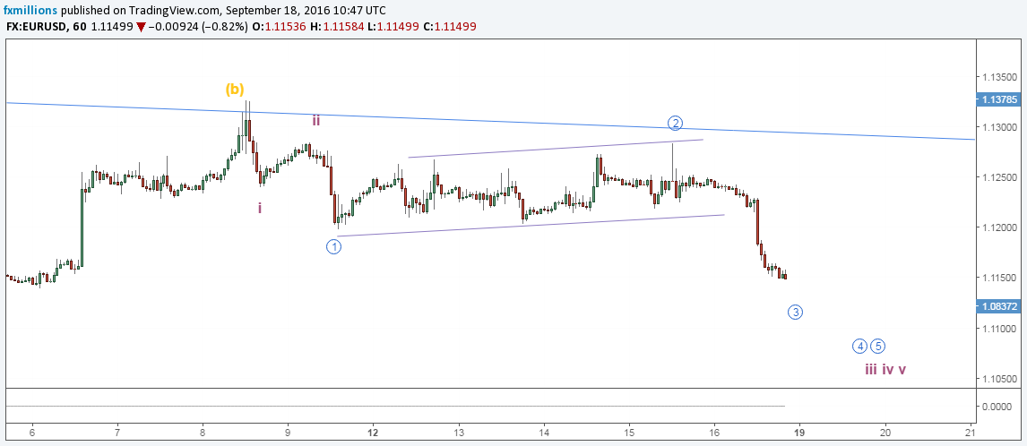 eurusd-h-recap-wxy-triangle-dwave-forecast-19-09-16-weekly-outlook