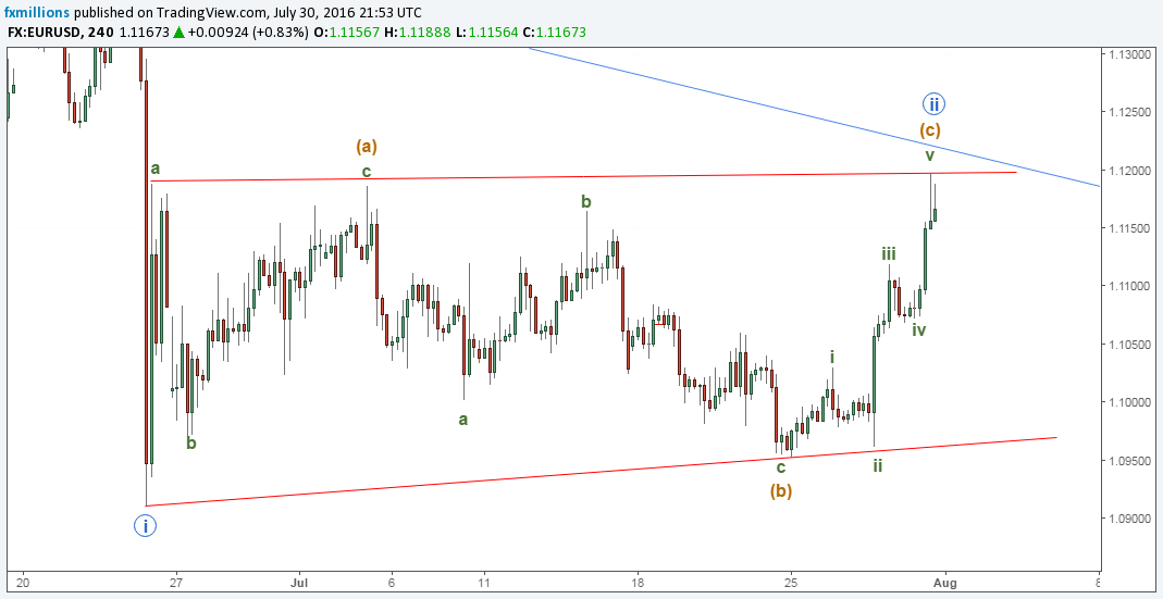eurusd-h4-abc-flat-1-8-16-outlook